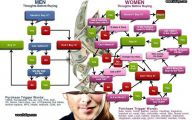 Funny Cartoons About Men And Women 6 Cool Wallpaper